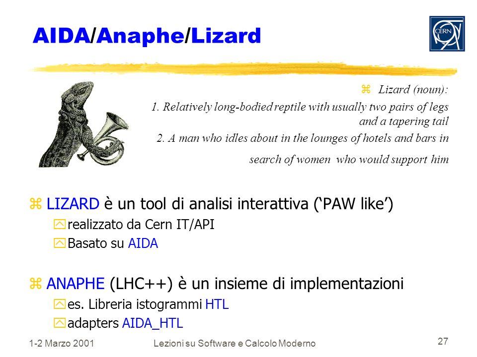 1-2 Marzo 2001Lezioni su Software e Calcolo Moderno 27 AIDA/Anaphe/Lizard zLizard (noun): z 1.