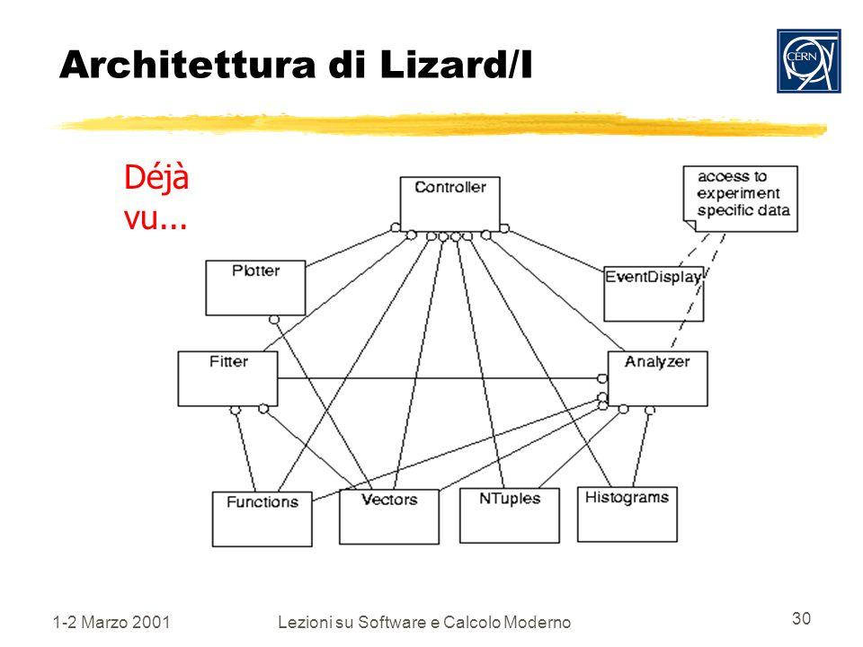 1-2 Marzo 2001Lezioni su Software e Calcolo Moderno 30 Architettura di Lizard/I Déjà vu...