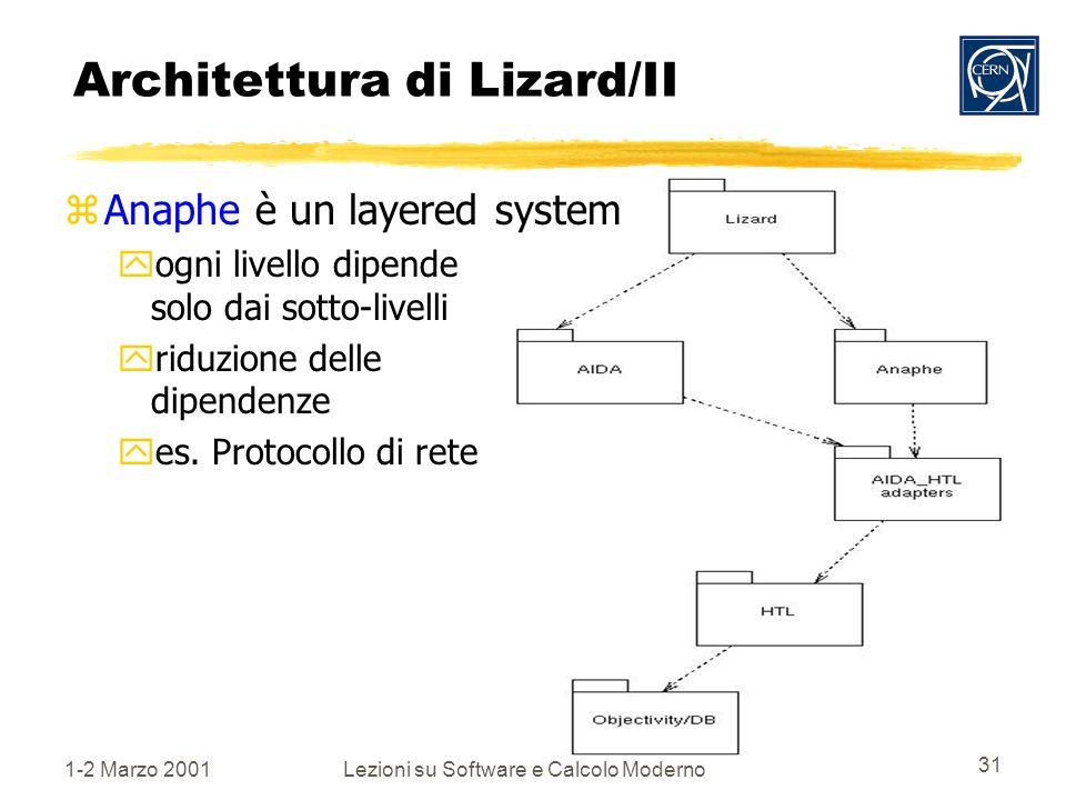 1-2 Marzo 2001Lezioni su Software e Calcolo Moderno 31 Architettura di Lizard/II zAnaphe è un layered system yogni livello dipende solo dai sotto-livelli yriduzione delle dipendenze yes.