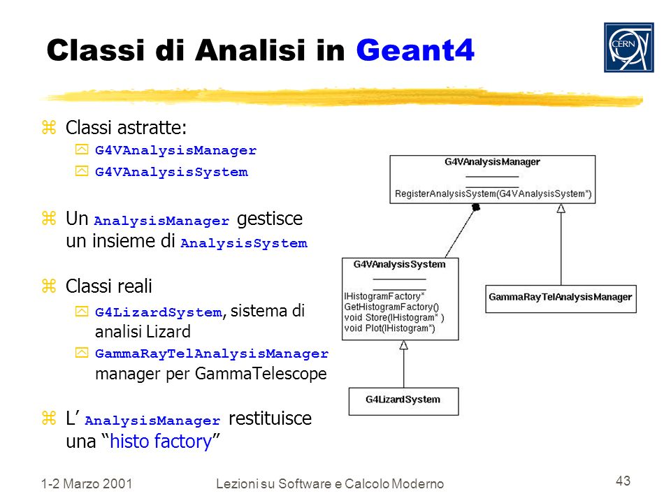 1-2 Marzo 2001Lezioni su Software e Calcolo Moderno 43 Classi di Analisi in Geant4 zClassi astratte: yG4VAnalysisManager G4VAnalysisSystem Un Analysis