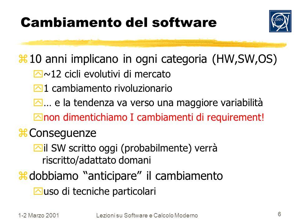 1-2 Marzo 2001Lezioni su Software e Calcolo Moderno 6 Cambiamento del software z10 anni implicano in ogni categoria (HW,SW,OS) y~12 cicli evolutivi di mercato y1 cambiamento rivoluzionario y… e la tendenza va verso una maggiore variabilità ynon dimentichiamo I cambiamenti di requirement.
