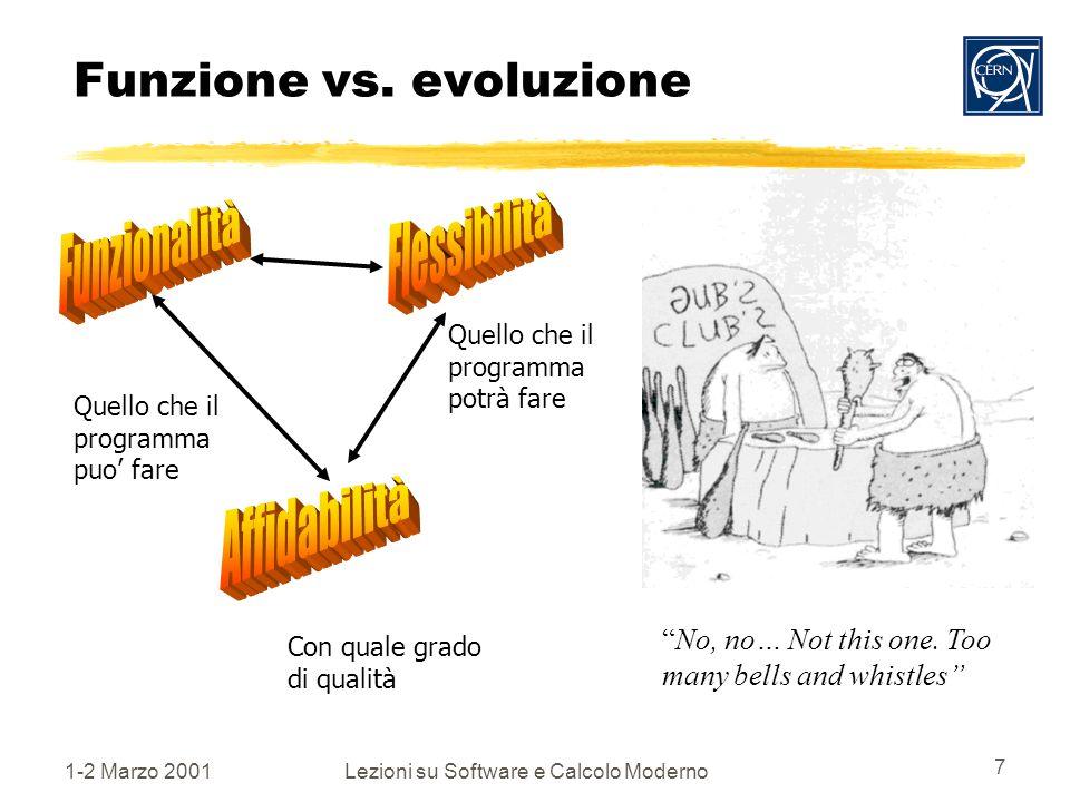1-2 Marzo 2001Lezioni su Software e Calcolo Moderno 7 Funzione vs.