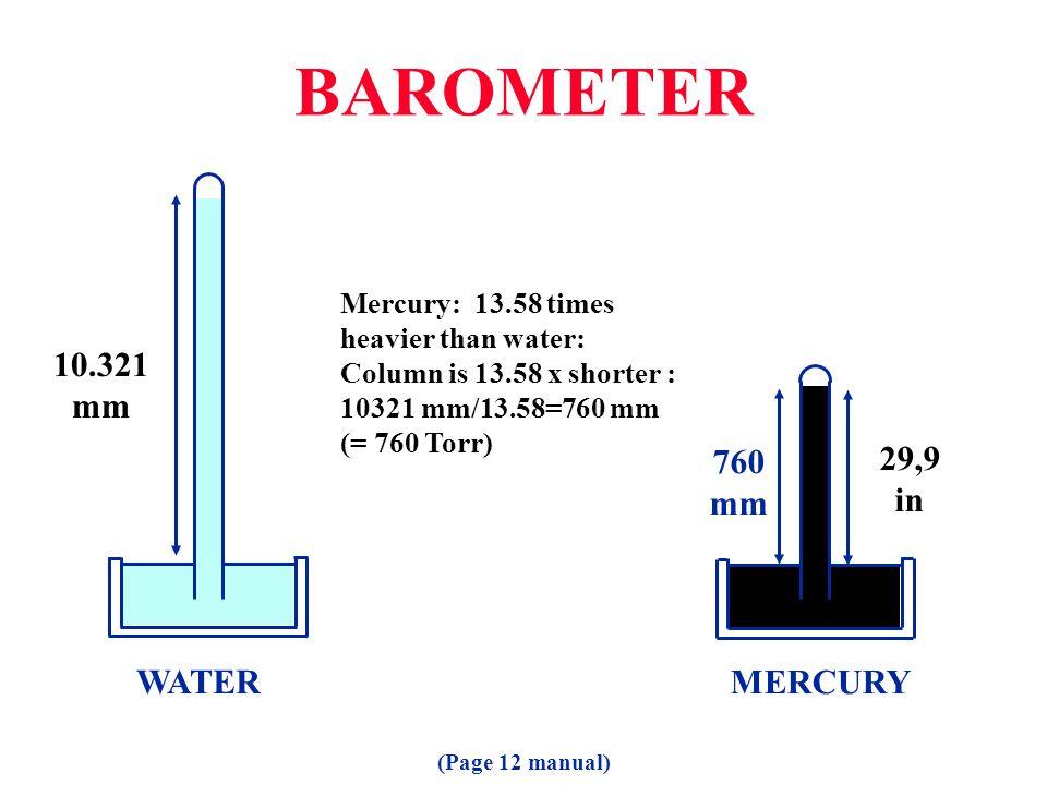 BAROMETER WATER MERCURY 760 mm Mercury: 13.58 times heavier than water: Column is 13.58 x shorter : 10321 mm/13.58=760 mm (= 760 Torr) 10.321 mm 29,9