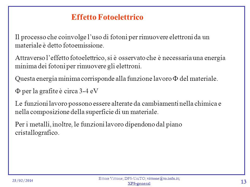 25/02/2014 Ettore Vittone; DFS-UniTO; vittone@to.infn.it; XPS-general 13 Effetto Fotoelettrico Il processo che coinvolge luso di fotoni per rimuovere