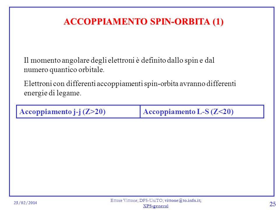 25/02/2014 Ettore Vittone; DFS-UniTO; vittone@to.infn.it; XPS-general 25 ACCOPPIAMENTO SPIN-ORBITA (1) Il momento angolare degli elettroni è definito