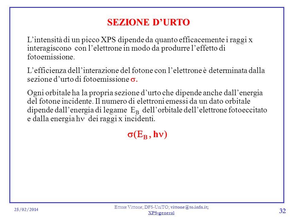 25/02/2014 Ettore Vittone; DFS-UniTO; vittone@to.infn.it; XPS-general 32 SEZIONE DURTO Lintensità di un picco XPS dipende da quanto efficacemente i ra