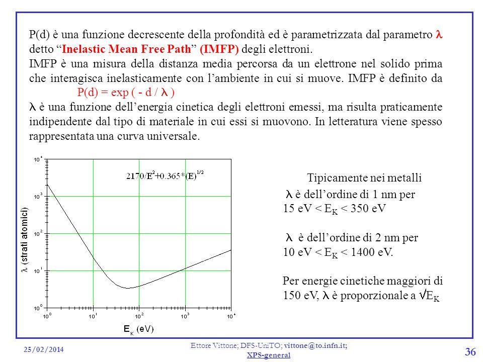25/02/2014 Ettore Vittone; DFS-UniTO; vittone@to.infn.it; XPS-general 36 P(d) è una funzione decrescente della profondità ed è parametrizzata dal para