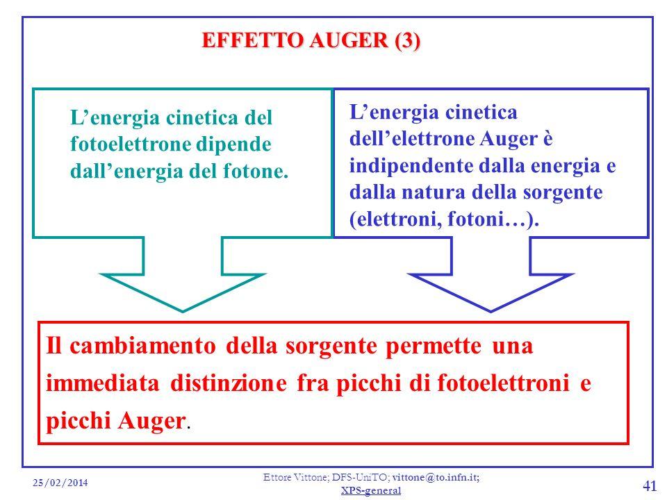25/02/2014 Ettore Vittone; DFS-UniTO; vittone@to.infn.it; XPS-general 41 Il cambiamento della sorgente permette una immediata distinzione fra picchi d