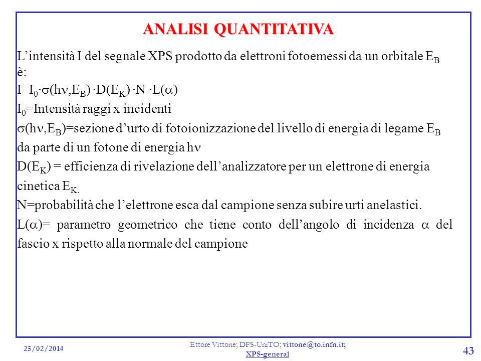 25/02/2014 Ettore Vittone; DFS-UniTO; vittone@to.infn.it; XPS-general 43 ANALISI QUANTITATIVA Lintensità I del segnale XPS prodotto da elettroni fotoe