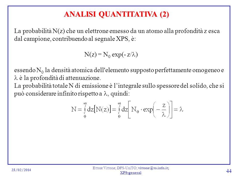 25/02/2014 Ettore Vittone; DFS-UniTO; vittone@to.infn.it; XPS-general 44 La probabilità N(z) che un elettrone emesso da un atomo alla profondità z esc