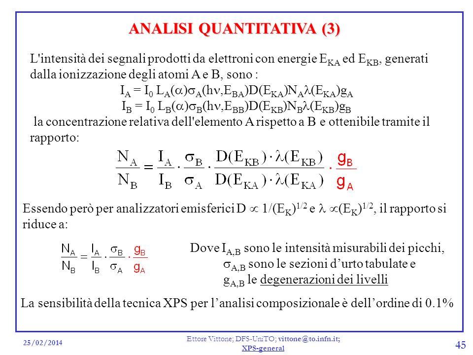 25/02/2014 Ettore Vittone; DFS-UniTO; vittone@to.infn.it; XPS-general 45 ANALISI QUANTITATIVA (3) L'intensità dei segnali prodotti da elettroni con en