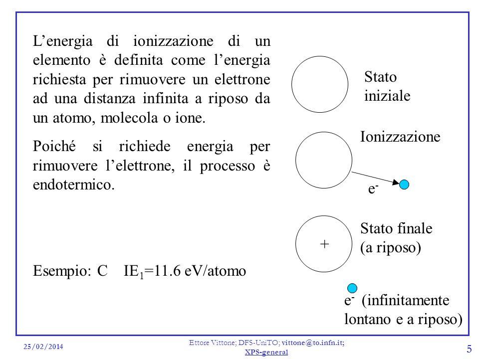 25/02/2014 Ettore Vittone; DFS-UniTO; vittone@to.infn.it; XPS-general 5 Lenergia di ionizzazione di un elemento è definita come lenergia richiesta per
