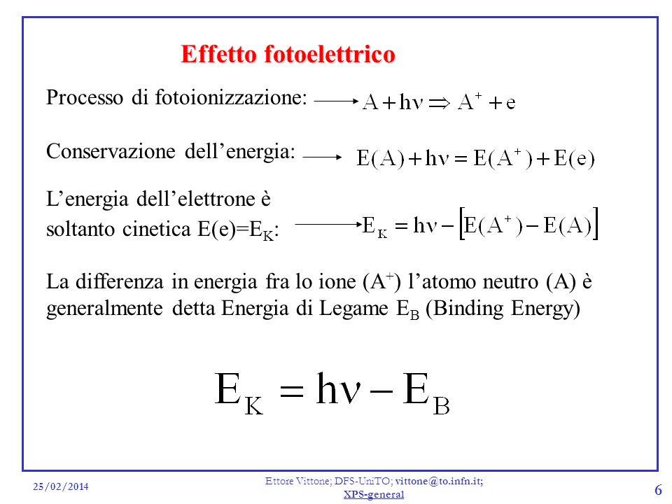 25/02/2014 Ettore Vittone; DFS-UniTO; vittone@to.infn.it; XPS-general 6 Processo di fotoionizzazione: Conservazione dellenergia: Lenergia dellelettron