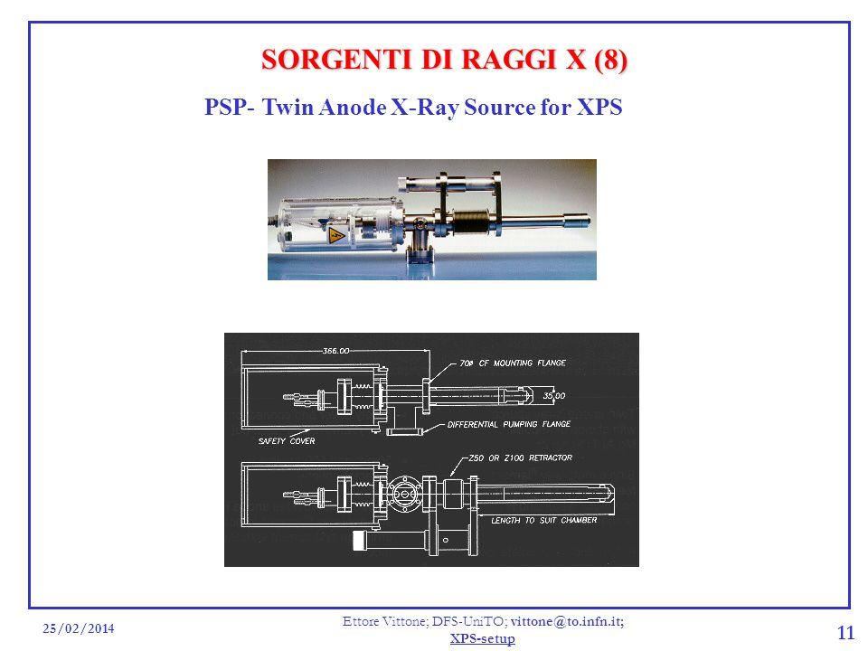 25/02/2014 Ettore Vittone; DFS-UniTO; vittone@to.infn.it; XPS-setup 11 SORGENTI DI RAGGI X (8) PSP- Twin Anode X-Ray Source for XPS