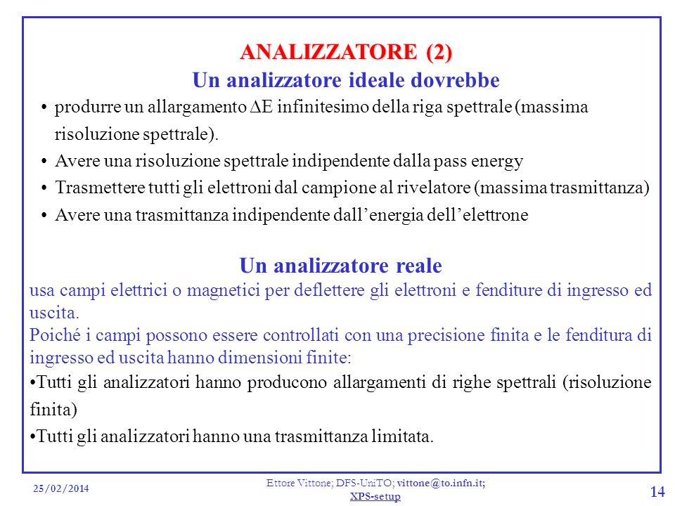 25/02/2014 Ettore Vittone; DFS-UniTO; vittone@to.infn.it; XPS-setup 14 ANALIZZATORE (2) Un analizzatore reale usa campi elettrici o magnetici per deflettere gli elettroni e fenditure di ingresso ed uscita.
