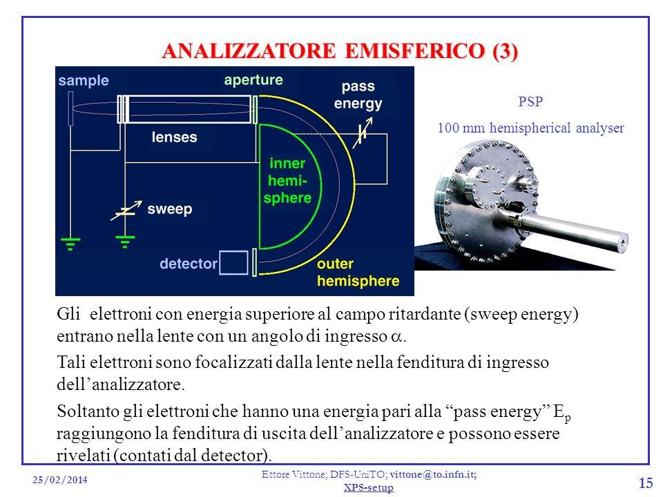 25/02/2014 Ettore Vittone; DFS-UniTO; vittone@to.infn.it; XPS-setup 15 ANALIZZATORE EMISFERICO (3) Gli elettroni con energia superiore al campo ritard