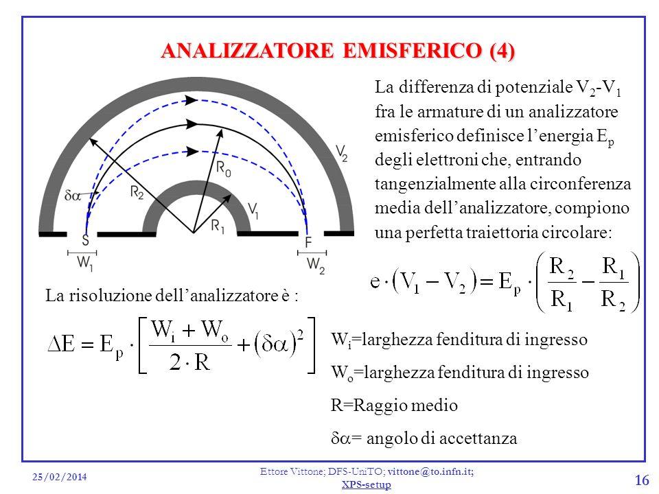 25/02/2014 Ettore Vittone; DFS-UniTO; vittone@to.infn.it; XPS-setup 16 ANALIZZATORE EMISFERICO (4) La differenza di potenziale V 2 -V 1 fra le armature di un analizzatore emisferico definisce lenergia E p degli elettroni che, entrando tangenzialmente alla circonferenza media dellanalizzatore, compiono una perfetta traiettoria circolare: La risoluzione dellanalizzatore è : W i =larghezza fenditura di ingresso W o =larghezza fenditura di ingresso R=Raggio medio = angolo di accettanza