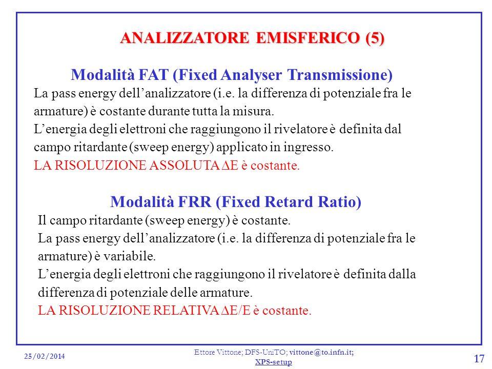 25/02/2014 Ettore Vittone; DFS-UniTO; vittone@to.infn.it; XPS-setup 17 ANALIZZATORE EMISFERICO (5) Modalità FAT (Fixed Analyser Transmissione) La pass energy dellanalizzatore (i.e.