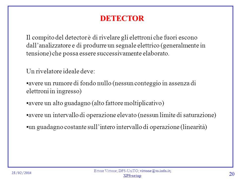 25/02/2014 Ettore Vittone; DFS-UniTO; vittone@to.infn.it; XPS-setup 20 DETECTOR Il compito del detector è di rivelare gli elettroni che fuori escono dallanalizzatore e di produrre un segnale elettrico (generalmente in tensione) che possa essere successivamente elaborato.