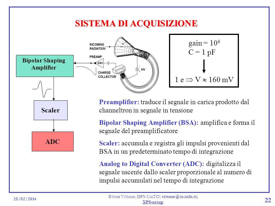 25/02/2014 Ettore Vittone; DFS-UniTO; vittone@to.infn.it; XPS-setup 22 SISTEMA DI ACQUISIZIONE Preamplifier: traduce il segnale in carica prodotto dal channeltron in segnale in tensione Bipolar Shaping Amplifier (BSA): amplifica e forma il segnale del preamplificatore Scaler: accumula e registra gli impulsi provenienti dal BSA in un predeterminato tempo di integrazione Analog to Digital Converter (ADC): digitalizza il segnale uscente dallo scaler proporzionale al numero di impulsi accumulati nel tempo di integrazione Bipolar Shaping Amplifier Scaler ADC gain = 10 6 C = 1 pF 1 e V 160 mV