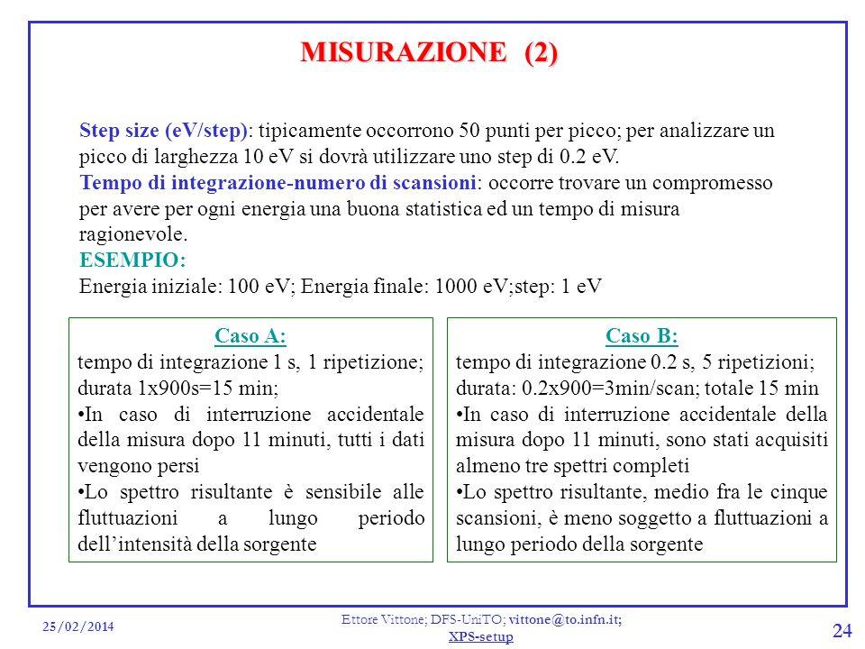 25/02/2014 Ettore Vittone; DFS-UniTO; vittone@to.infn.it; XPS-setup 24 MISURAZIONE (2) Step size (eV/step): tipicamente occorrono 50 punti per picco; per analizzare un picco di larghezza 10 eV si dovrà utilizzare uno step di 0.2 eV.