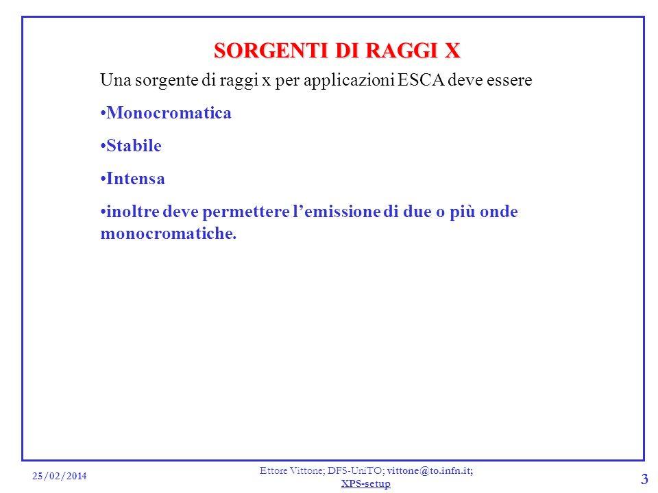 25/02/2014 Ettore Vittone; DFS-UniTO; vittone@to.infn.it; XPS-setup 3 SORGENTI DI RAGGI X Una sorgente di raggi x per applicazioni ESCA deve essere Mo