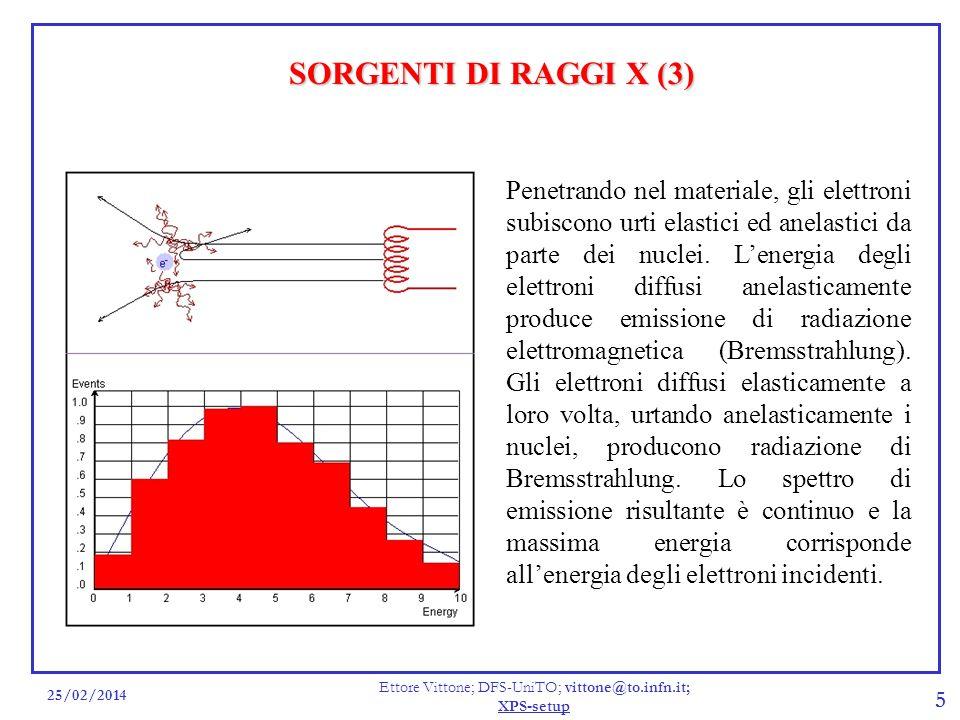 25/02/2014 Ettore Vittone; DFS-UniTO; vittone@to.infn.it; XPS-setup 6 SORGENTI DI RAGGI X (4) Un elettrone incidente può fornire ai livelli più interni degli atomi una energia sufficiente per rimuovere un elettrone.
