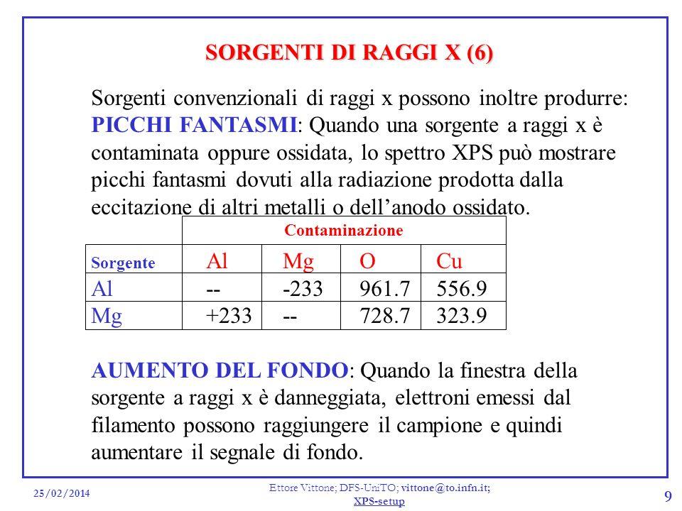 25/02/2014 Ettore Vittone; DFS-UniTO; vittone@to.infn.it; XPS-setup 9 SORGENTI DI RAGGI X (6) Sorgenti convenzionali di raggi x possono inoltre produr