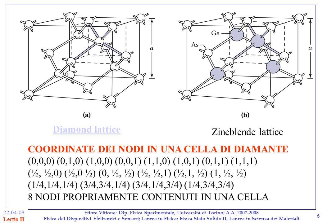 Ettore Vittone: Dip. Fisica Sperimentale, Università di Torino; A.A.