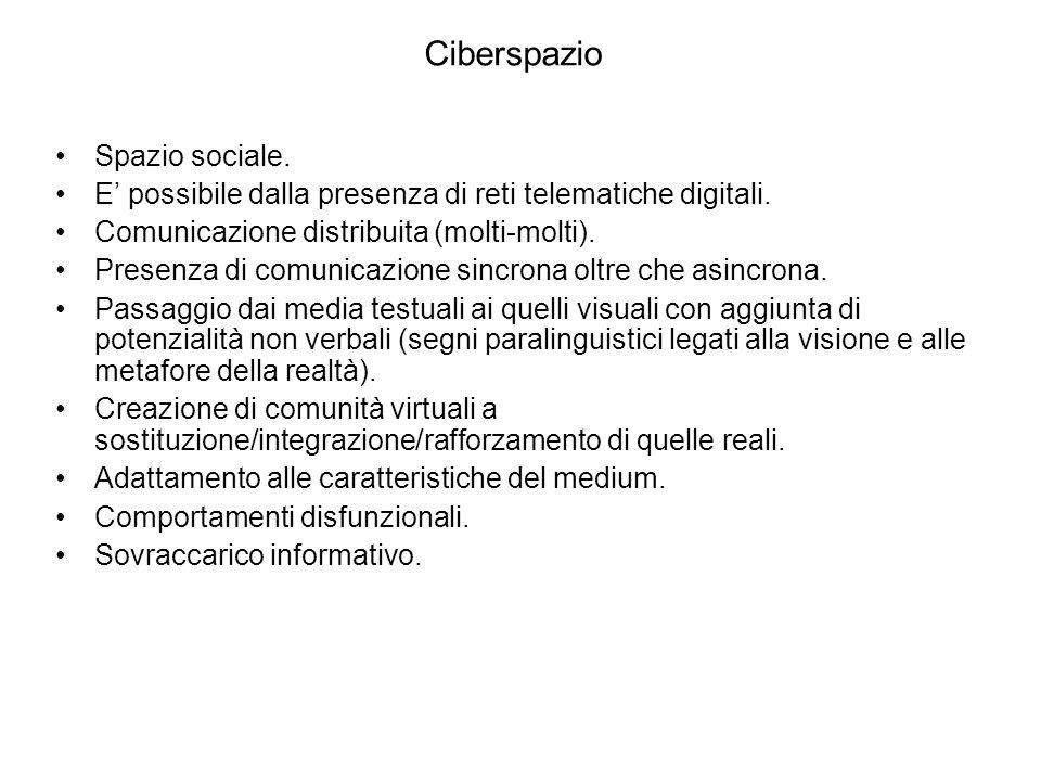Ciberspazio Spazio sociale. E possibile dalla presenza di reti telematiche digitali.