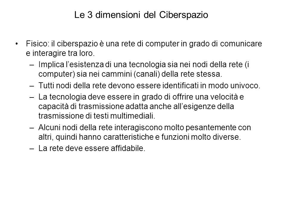 Le 3 dimensioni del Ciberspazio Fisico: il ciberspazio è una rete di computer in grado di comunicare e interagire tra loro.