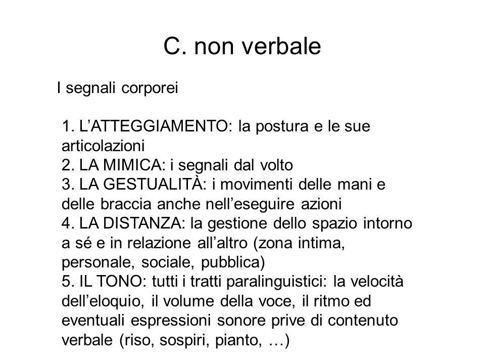 C. non verbale 1. LATTEGGIAMENTO: la postura e le sue articolazioni 2. LA MIMICA: i segnali dal volto 3. LA GESTUALITÀ: i movimenti delle mani e delle