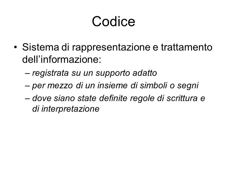 Codice Sistema di rappresentazione e trattamento dellinformazione: –registrata su un supporto adatto –per mezzo di un insieme di simboli o segni –dove