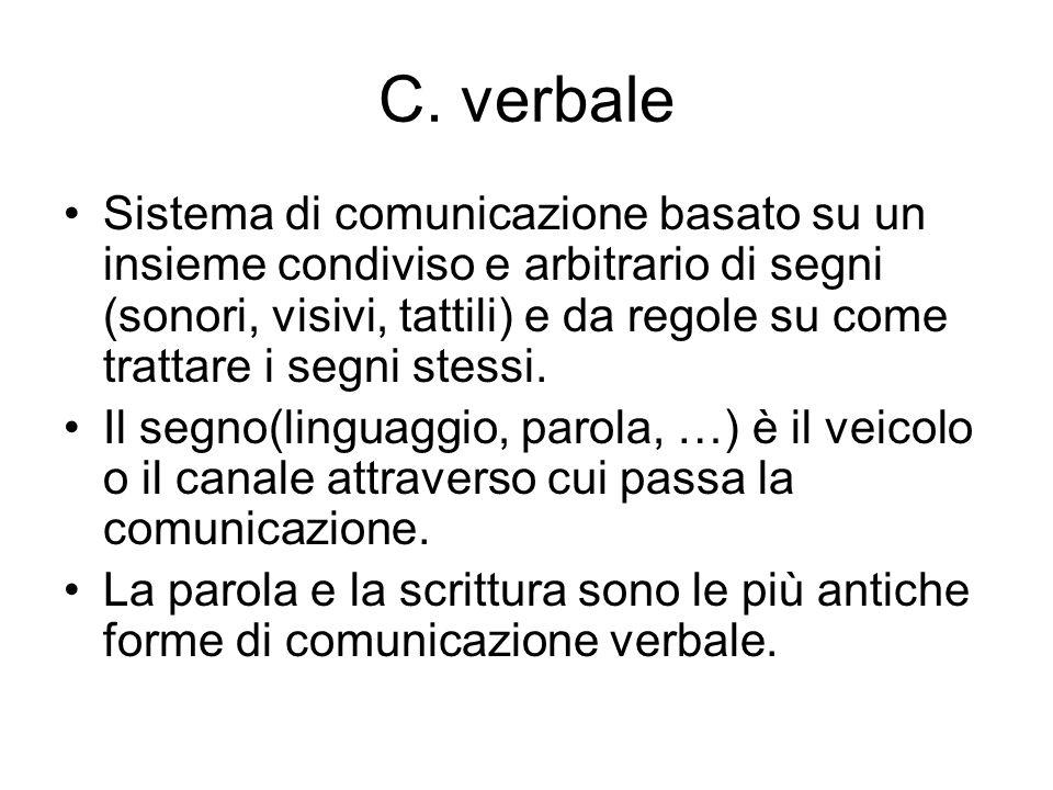 C. verbale Sistema di comunicazione basato su un insieme condiviso e arbitrario di segni (sonori, visivi, tattili) e da regole su come trattare i segn