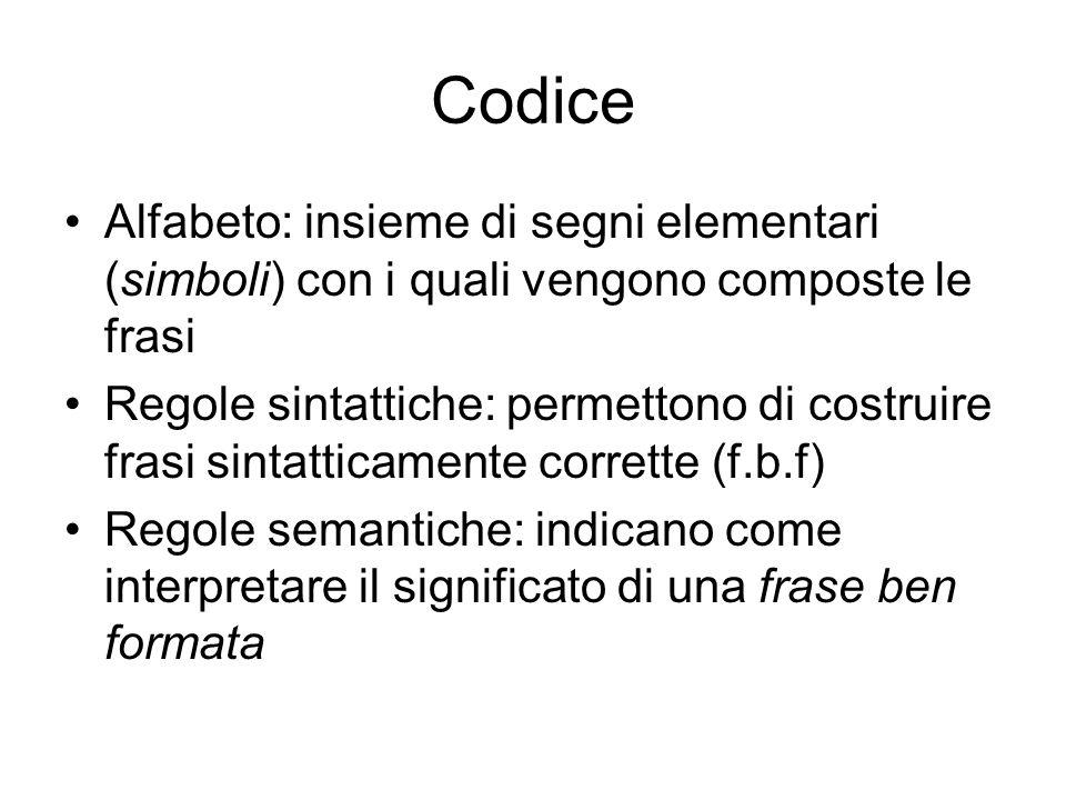Codice Alfabeto: insieme di segni elementari (simboli) con i quali vengono composte le frasi Regole sintattiche: permettono di costruire frasi sintatt