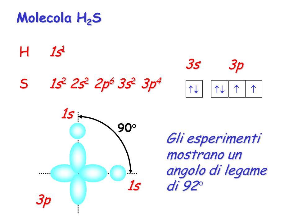 Molecola H 2 S H1s 1 S1s 2 2s 2 2p 6 3s 2 3p 4 90° Gli esperimenti mostrano un angolo di legame di 92° 3s3p 3p1s1s