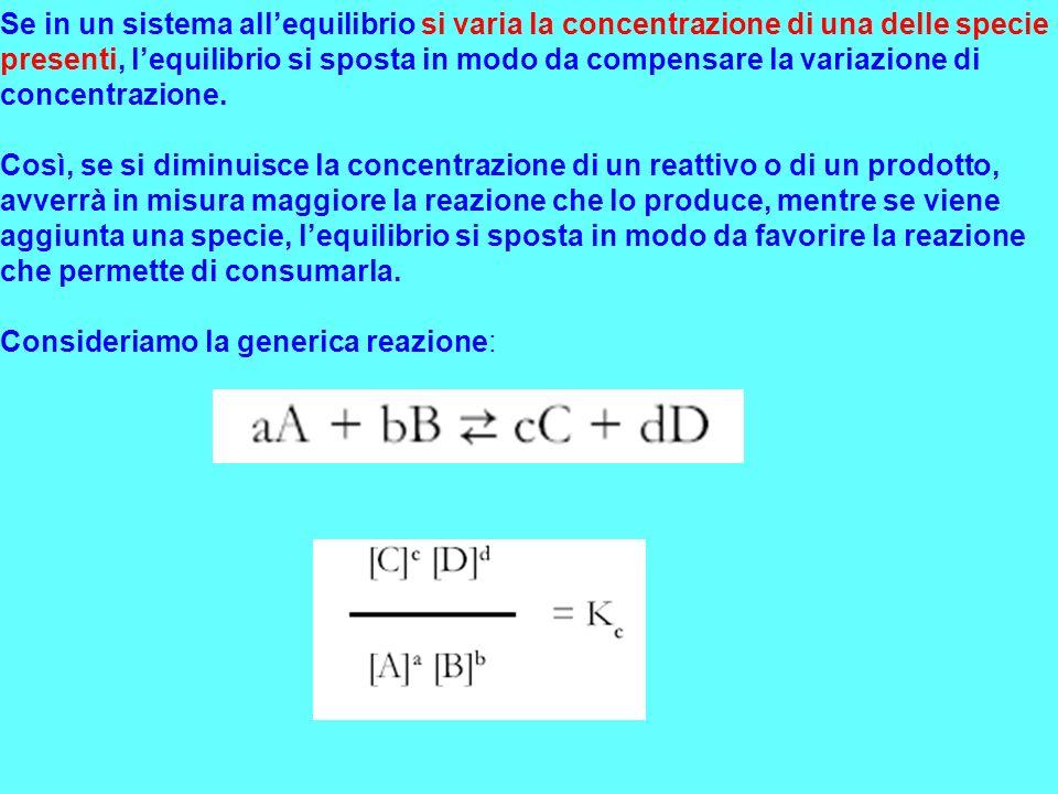 Se in un sistema allequilibrio si varia la concentrazione di una delle specie presenti, lequilibrio si sposta in modo da compensare la variazione di c