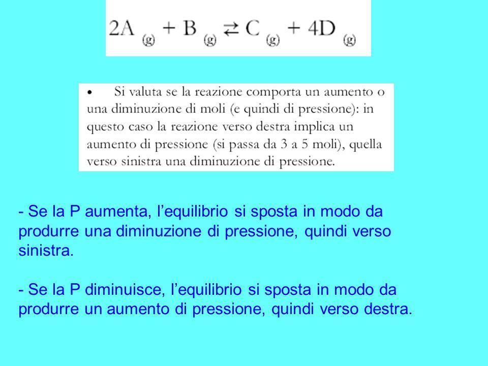 - Se la P aumenta, lequilibrio si sposta in modo da produrre una diminuzione di pressione, quindi verso sinistra. - Se la P diminuisce, lequilibrio si