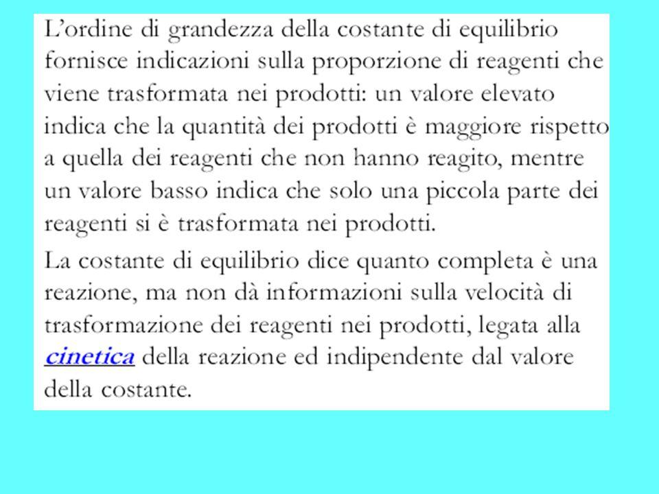 FATTORI CHE INFLUENZANO LEQUILIBRIO : IL PRINCIPIO DI LE CHATELIER.