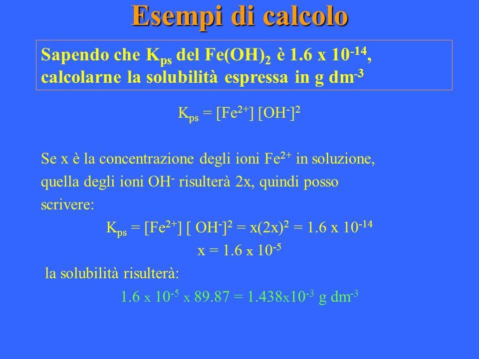 Esempi di calcolo K ps = [Fe 2+ ] [OH - ] 2 Se x è la concentrazione degli ioni Fe 2+ in soluzione, quella degli ioni OH - risulterà 2x, quindi posso