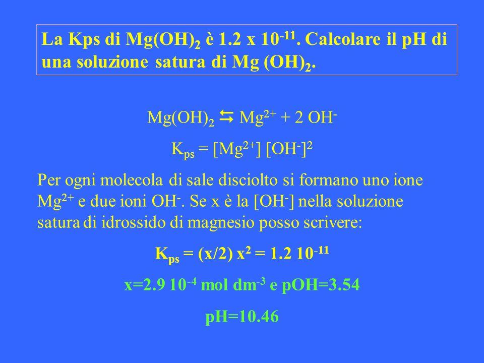Mg(OH) 2 Mg 2+ + 2 OH - K ps = [Mg 2+ ] [OH - ] 2 Per ogni molecola di sale disciolto si formano uno ione Mg 2+ e due ioni OH -. Se x è la [OH - ] nel