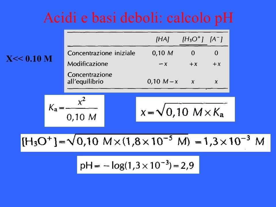Acidi e basi deboli: calcolo pH X<< 0.10 M
