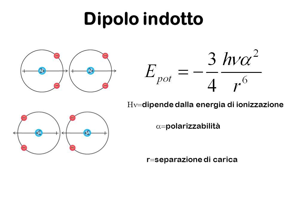 Dipolo indotto H dipende dalla energia di ionizzazione polarizzabilità r separazione di carica