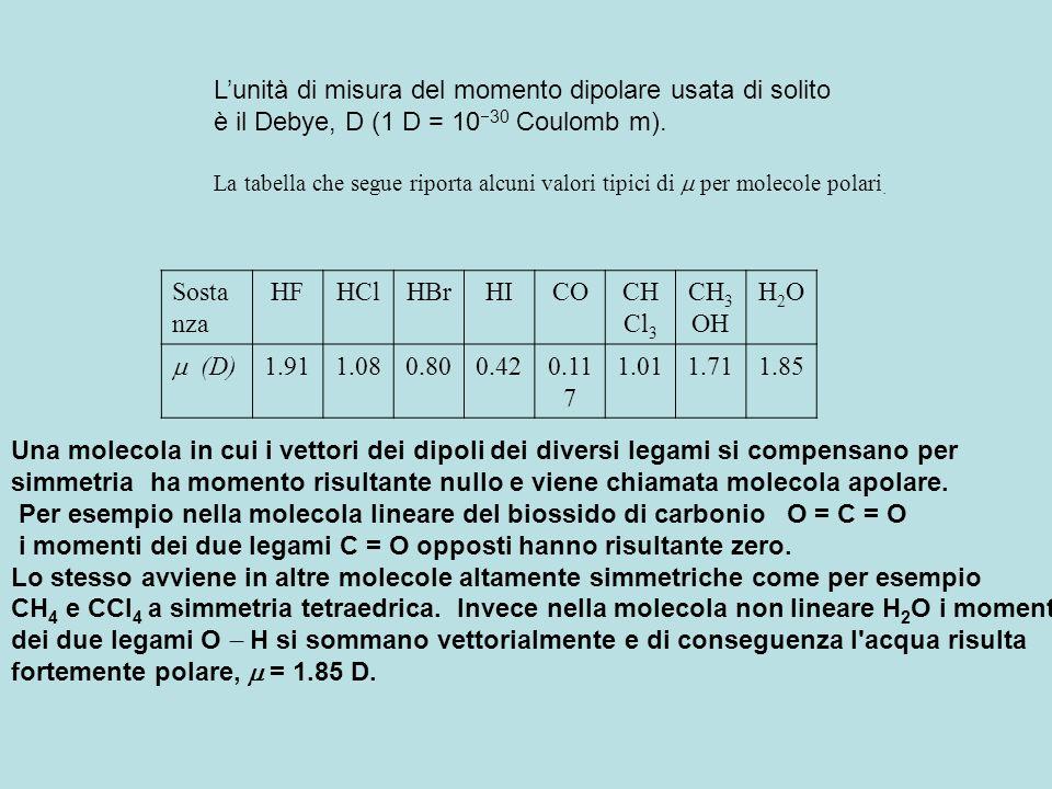 Lunità di misura del momento dipolare usata di solito è il Debye, D (1 D = 10 30 Coulomb m). La tabella che segue riporta alcuni valori tipici di per