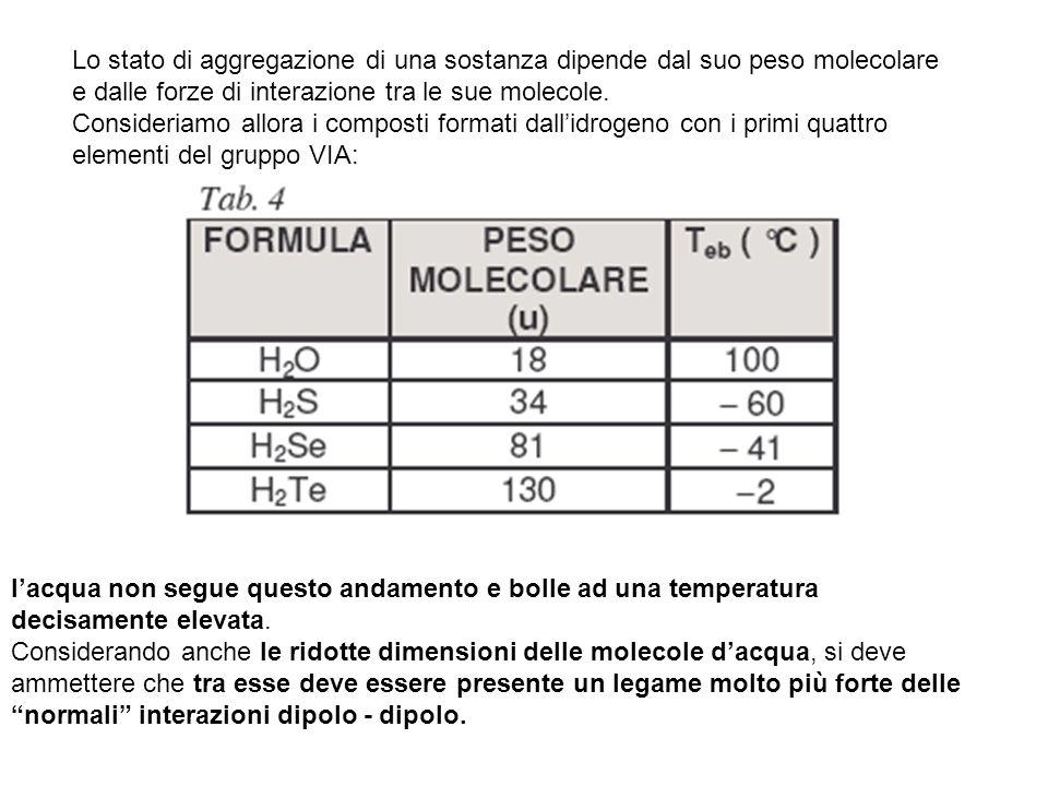 Lo stato di aggregazione di una sostanza dipende dal suo peso molecolare e dalle forze di interazione tra le sue molecole. Consideriamo allora i compo