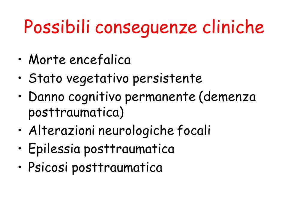 Possibili conseguenze cliniche Morte encefalica Stato vegetativo persistente Danno cognitivo permanente (demenza posttraumatica) Alterazioni neurologi