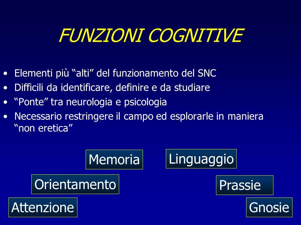 FUNZIONI COGNITIVE Elementi più alti del funzionamento del SNC Difficili da identificare, definire e da studiare Ponte tra neurologia e psicologia Nec