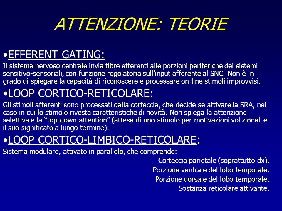 ATTENZIONE: TEORIE EFFERENT GATING: Il sistema nervoso centrale invia fibre efferenti alle porzioni periferiche dei sistemi sensitivo-sensoriali, con