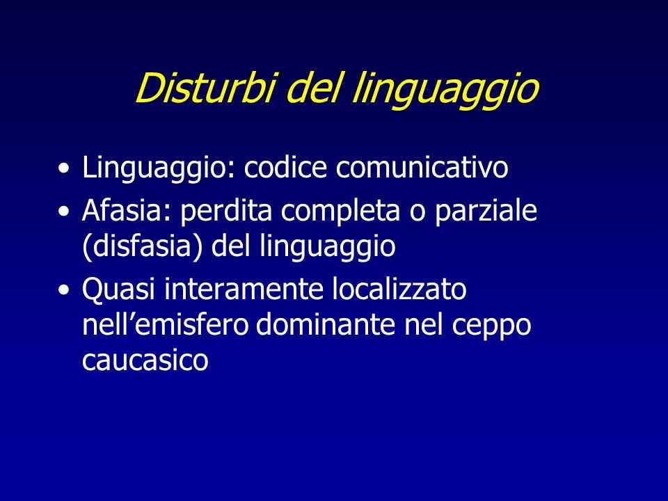 Disturbi del linguaggio Linguaggio: codice comunicativo Afasia: perdita completa o parziale (disfasia) del linguaggio Quasi interamente localizzato ne