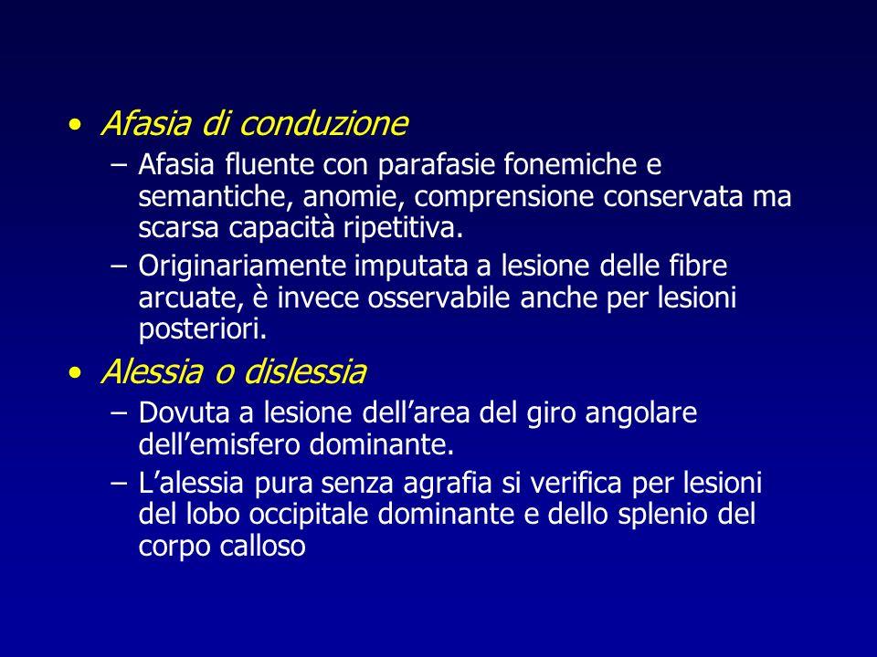 Afasia di conduzione –Afasia fluente con parafasie fonemiche e semantiche, anomie, comprensione conservata ma scarsa capacità ripetitiva. –Originariam